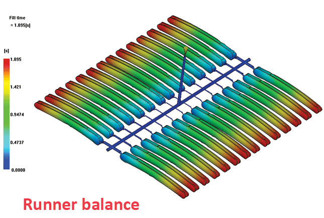 Runner balance